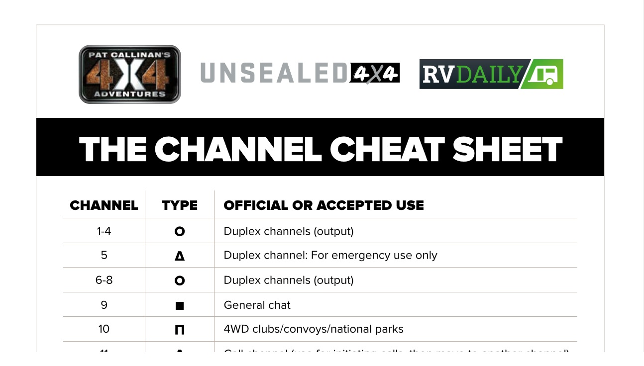 UHF Channel Cheat Sheet